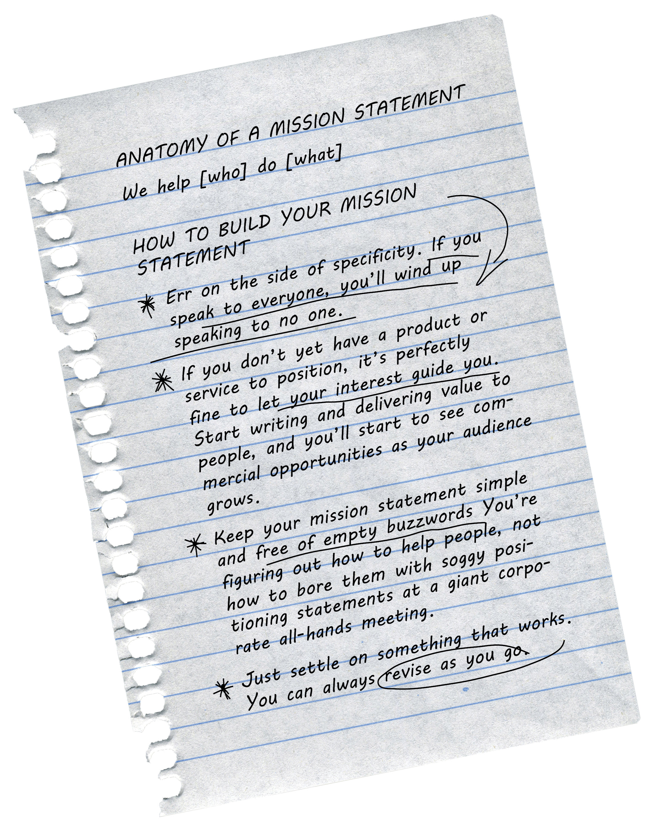 Text from Anatomy of a Mission Statement and How to Build Your Mission Statement, represented as handwriting on notepaper