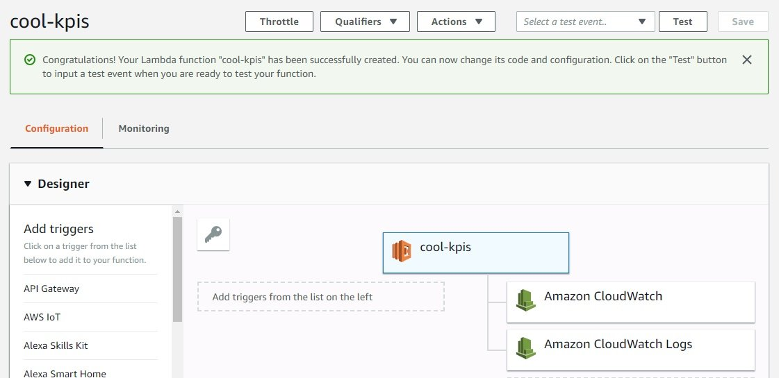 Sending Custom Metrics From AWS Lambda With Code Examples