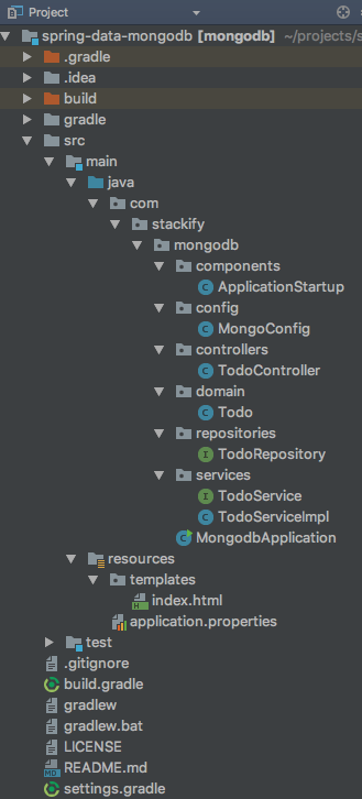 MongoDB Tutorial: Get Going from Scratch Using Java